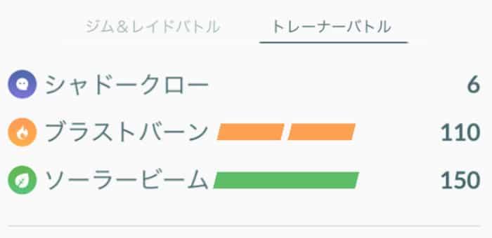 バクフーンの技構成